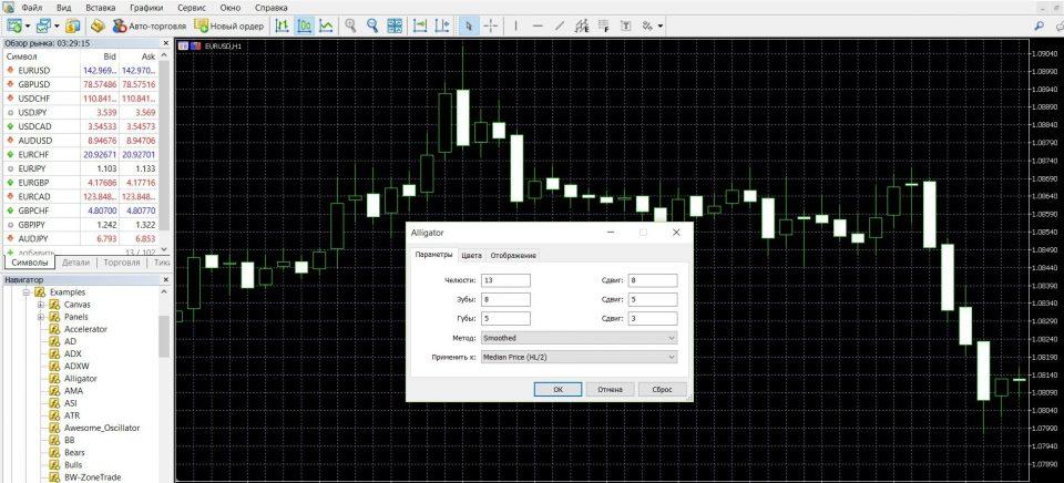 Индикатор аллигатор и бинарные опционы
